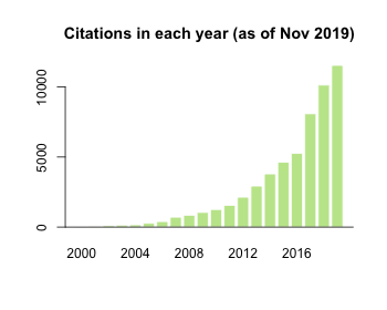 Peer reviewed publications – University of Copenhagen